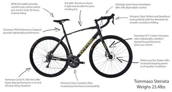 TOMMASO STERRATA - best gravel bike